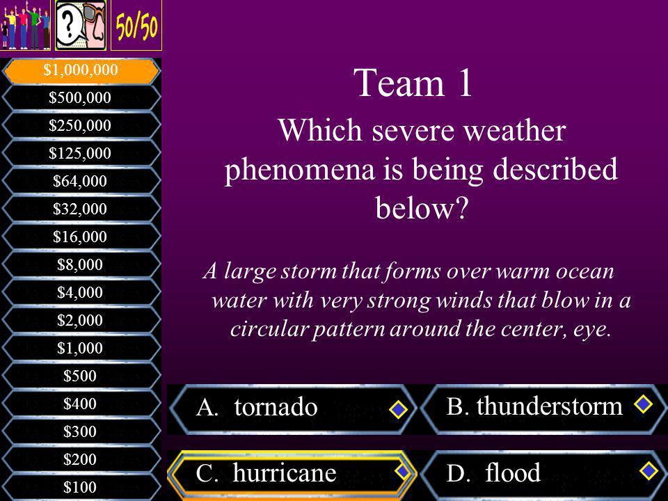 A. tornado B. thunderstorm C. hurricane D.