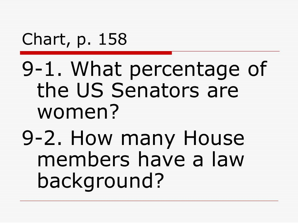 Chart, p. 160 9-3. Who can introduce bills into Congress? 9-4. What happens to a revised bill?