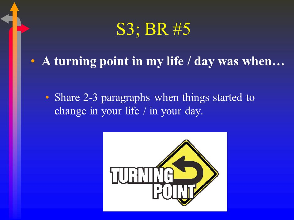 S3; Bell Ringer #6 1.List 3 places you should NOT park.