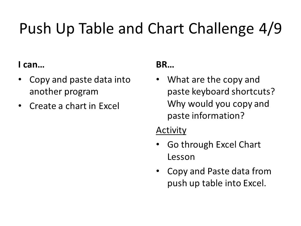 Push Up Table and Chart Challenge 4/9 I can… Copy and paste data into another program Create a chart in Excel BR… What are the copy and paste keyboard shortcuts.