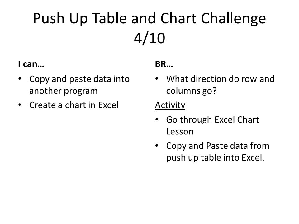 Push Up Table and Chart Challenge 4/10 I can… Copy and paste data into another program Create a chart in Excel BR… What direction do row and columns go.