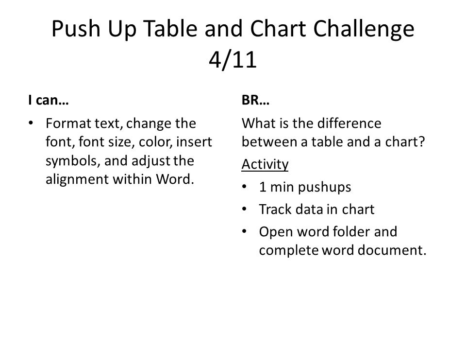 Push Up Table and Chart Challenge 4/11 I can… Format text, change the font, font size, color, insert symbols, and adjust the alignment within Word.
