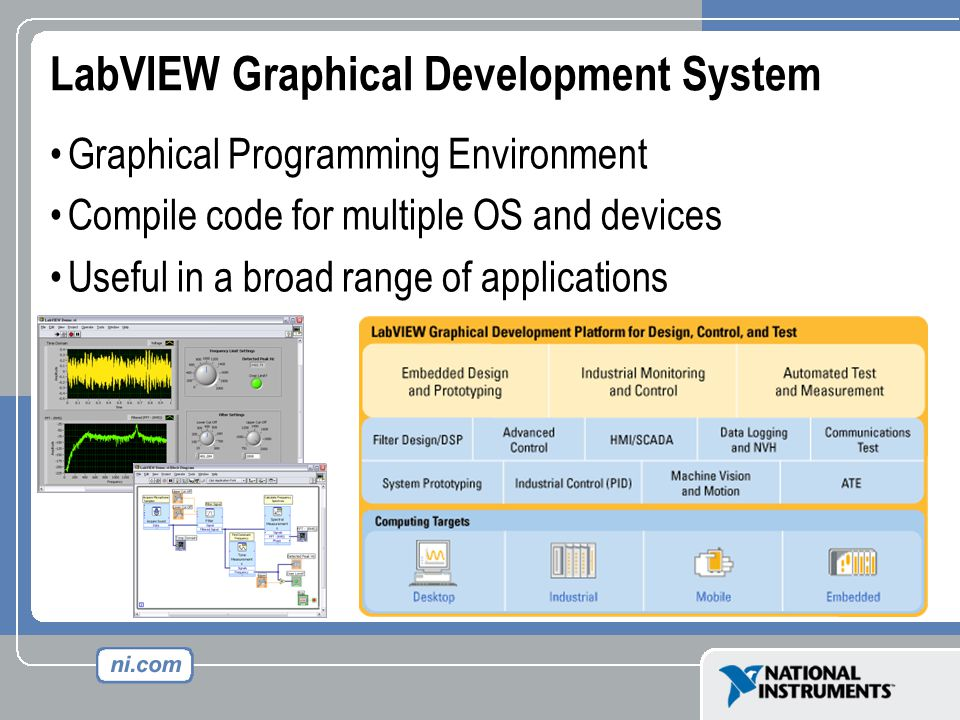 Virtual Instrumentation Applications Design –Signal and Image Processing –Embedded System Programming (PC, DSP, FPGA, Microcontroller) –Simulation and Prototyping –And more… Control –Automatic Controls and Dynamic Systems –Mechatronics and Robotics –And more… Measurements –Circuits and Electronics –Measurements and Instrumentation –And more… DesignPrototypeDeploy A single graphical development platform