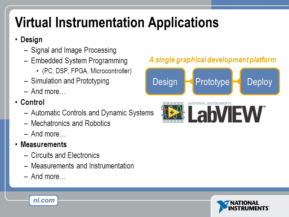 IDNET Instrument Driver Network (IDNET) Instrument Driver Finder within LabVIEW Tools » Instrumentation » Find Instrument Drivers Help » Find Instrument Drivers Can be found online at www.ni.com/idnetwww.ni.com/idnet