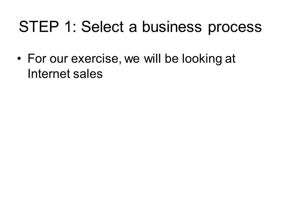 STEP 1: Select a business process For our exercise, we will be looking at Internet sales