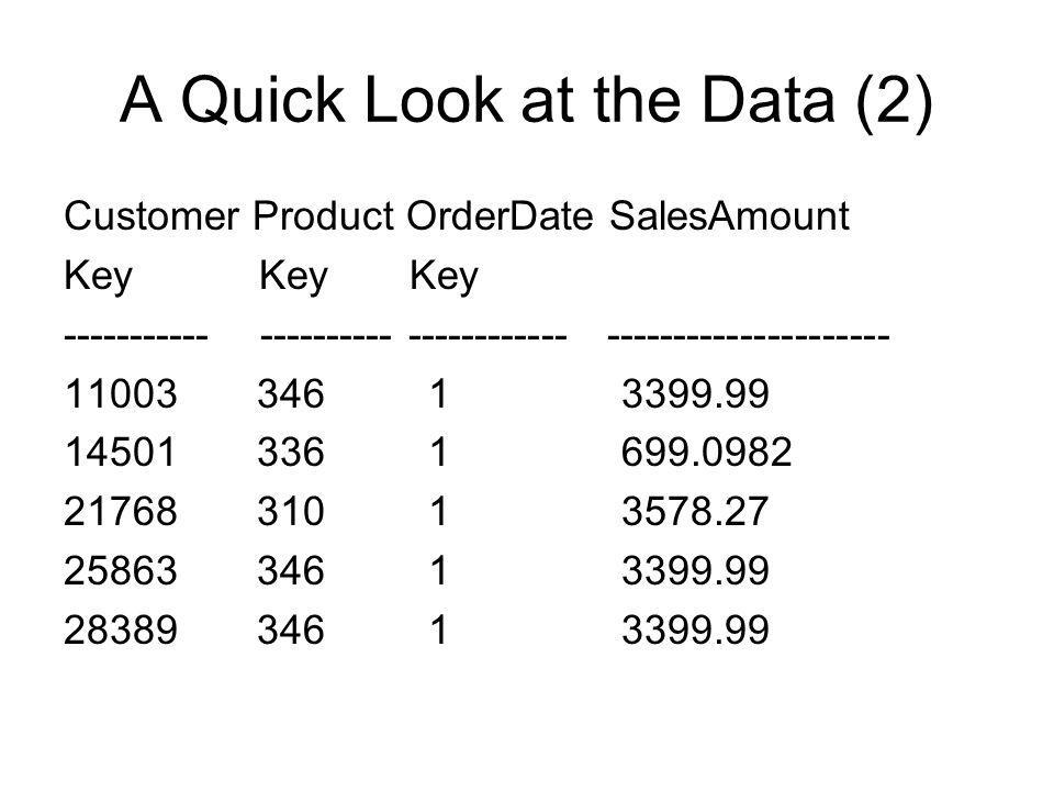 A Quick Look at the Data (2) Customer Product OrderDate SalesAmount Key Key Key ----------- ---------- ------------ --------------------- 11003 346 1 3399.99 14501 336 1 699.0982 21768 310 1 3578.27 25863 346 1 3399.99 28389 346 1 3399.99