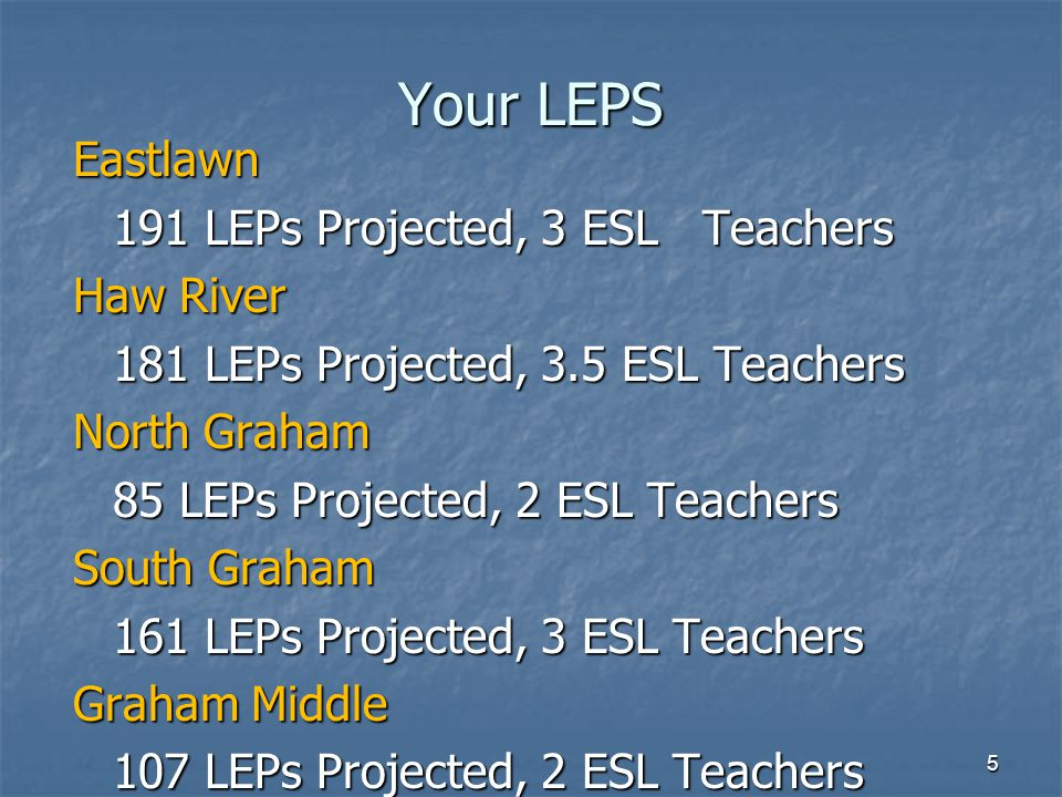 Your LEPS Eastlawn 191 LEPs Projected, 3 ESL Teachers Haw River 181 LEPs Projected, 3.5 ESL Teachers North Graham 85 LEPs Projected, 2 ESL Teachers South Graham 161 LEPs Projected, 3 ESL Teachers Graham Middle 107 LEPs Projected, 2 ESL Teachers 5