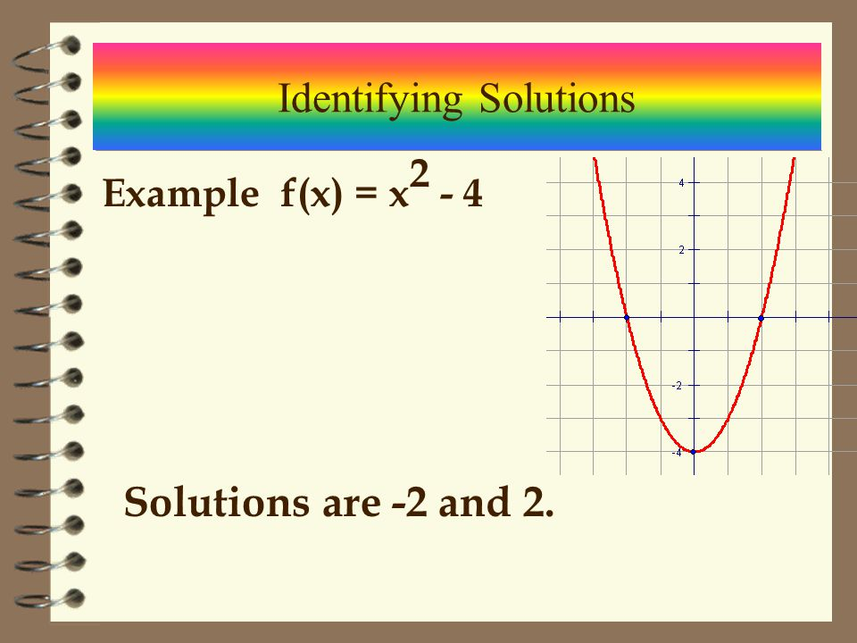 Solving Equations When we talk about solving these equations, we want to find the value of x when y = 0.