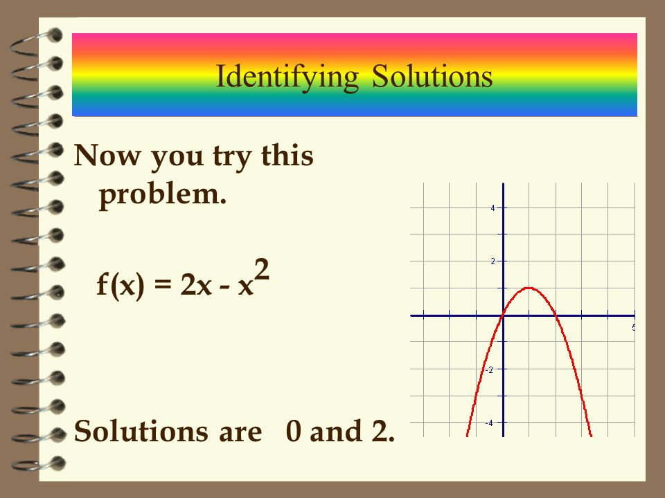 Example f(x) = x 2 - 4 Identifying Solutions Solutions are -2 and 2.