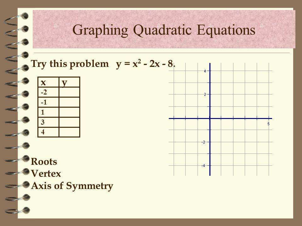 One method of graphing uses a table with arbitrary x-values. Graph y = x 2 - 4x Roots 0 and 4, Vertex (2, -4), Axis of Symmetry x = 2 Graphing Quadrat