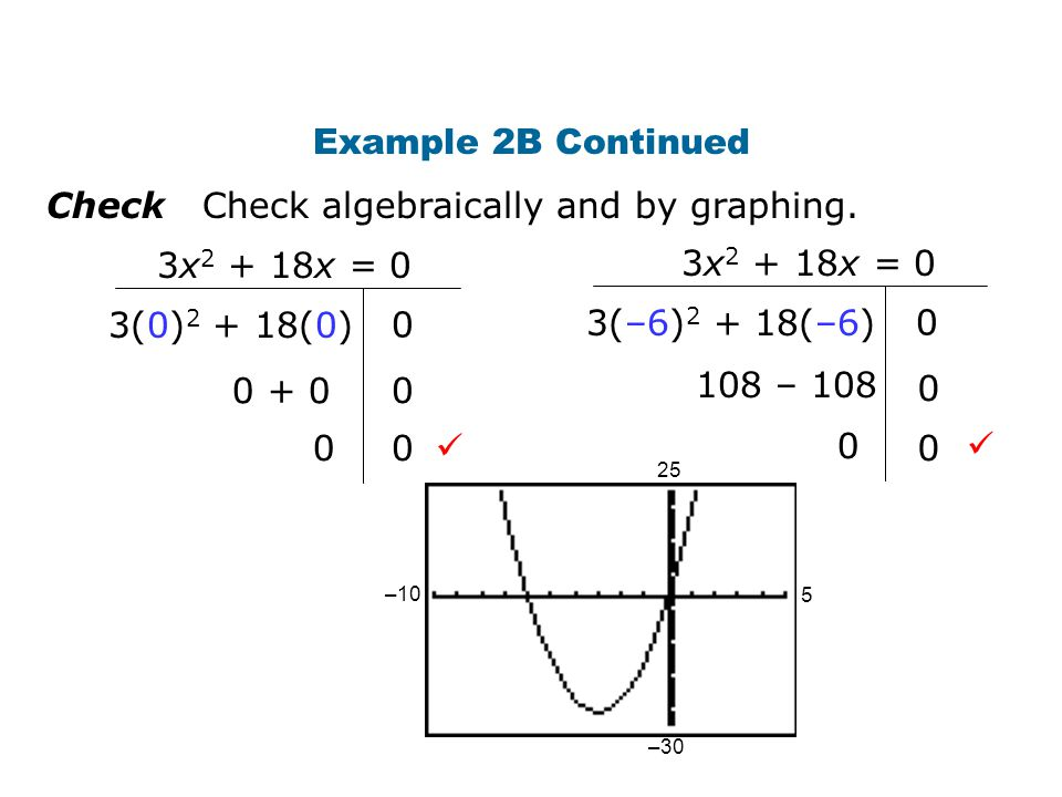 Example 2B Continued Check Check algebraically and by graphing. 3(–6) 2 + 18(–6) 108 – 108 0 3x 2 + 18x = 0 0 0 0 3(0) 2 + 18(0) 0 + 0 0 3x 2 + 18x =