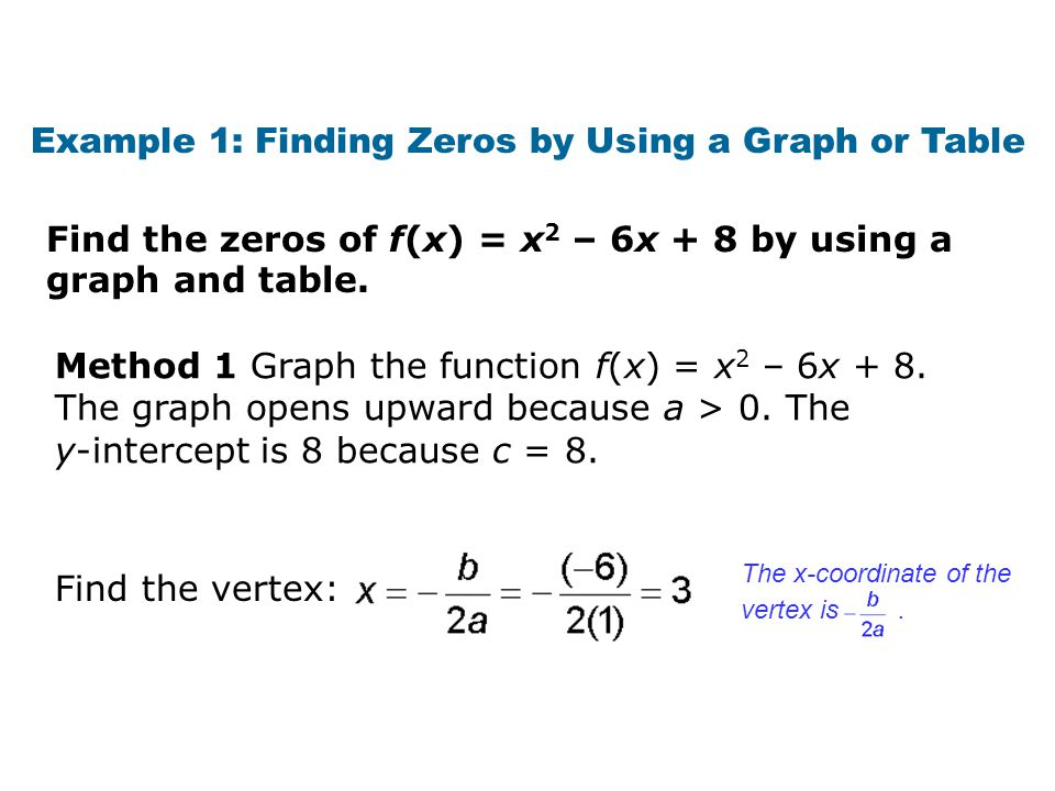Find the zeros of f(x) = x 2 – 6x + 8 by using a graph and table. Example 1: Finding Zeros by Using a Graph or Table Method 1 Graph the function f(x)