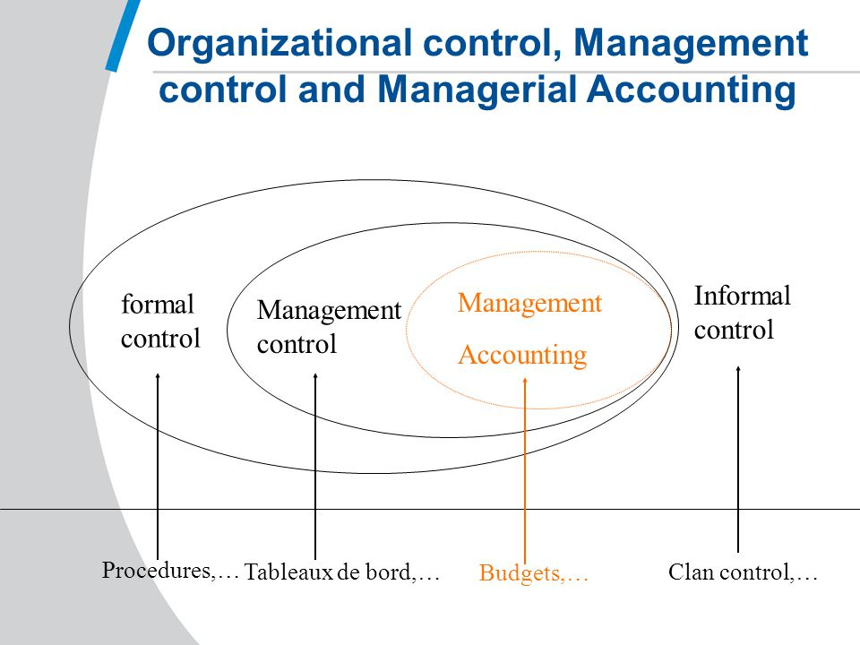 Organizational control, Management control and Managerial Accounting Informal control formal control Management control Management Accounting Clan control,…Tableaux de bord,… Procedures,… Budgets,…