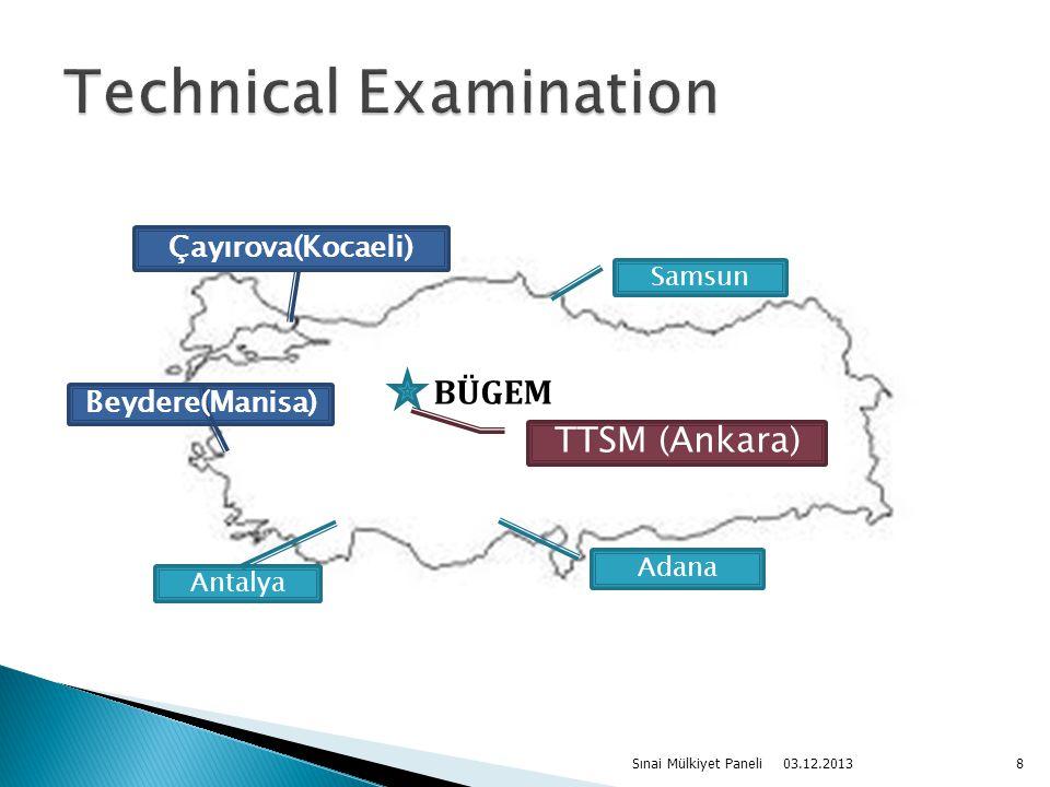 03.12.2013 Sınai Mülkiyet Paneli8 BÜGEM TTSM (Ankara) Çayırova(Kocaeli) Beydere(Manisa) Samsun Adana Antalya