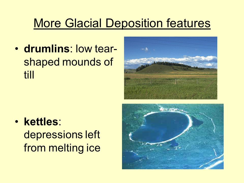 More Glacial Deposition features drumlins: low tear- shaped mounds of till kettles: depressions left from melting ice