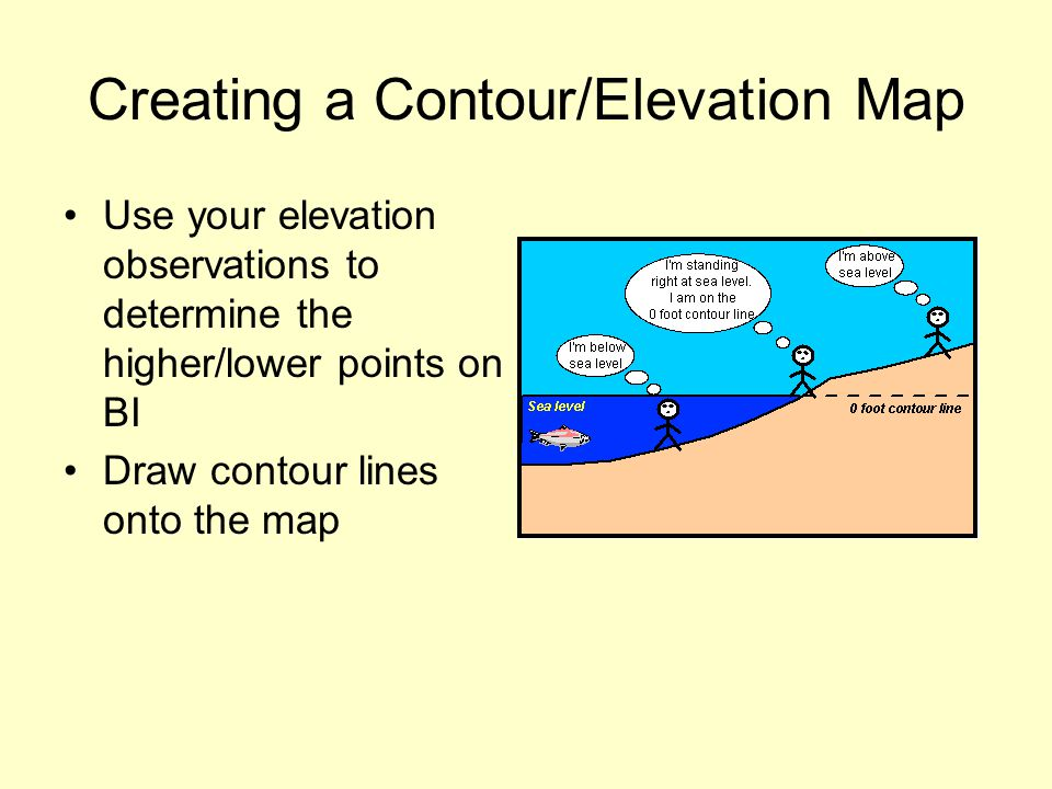 Creating a Contour/Elevation Map Use your elevation observations to determine the higher/lower points on BI Draw contour lines onto the map
