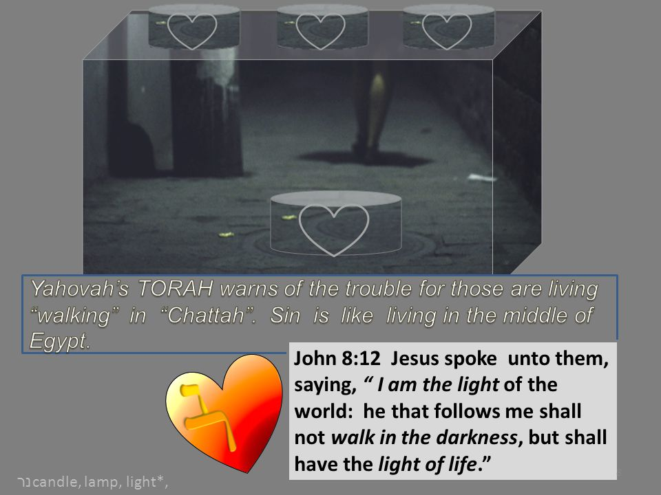 John 8:12 Jesus spoke unto them, saying, I am the light of the world: he that follows me shall not walk in the darkness, but shall have the light of life. נר candle, lamp, light*, 8
