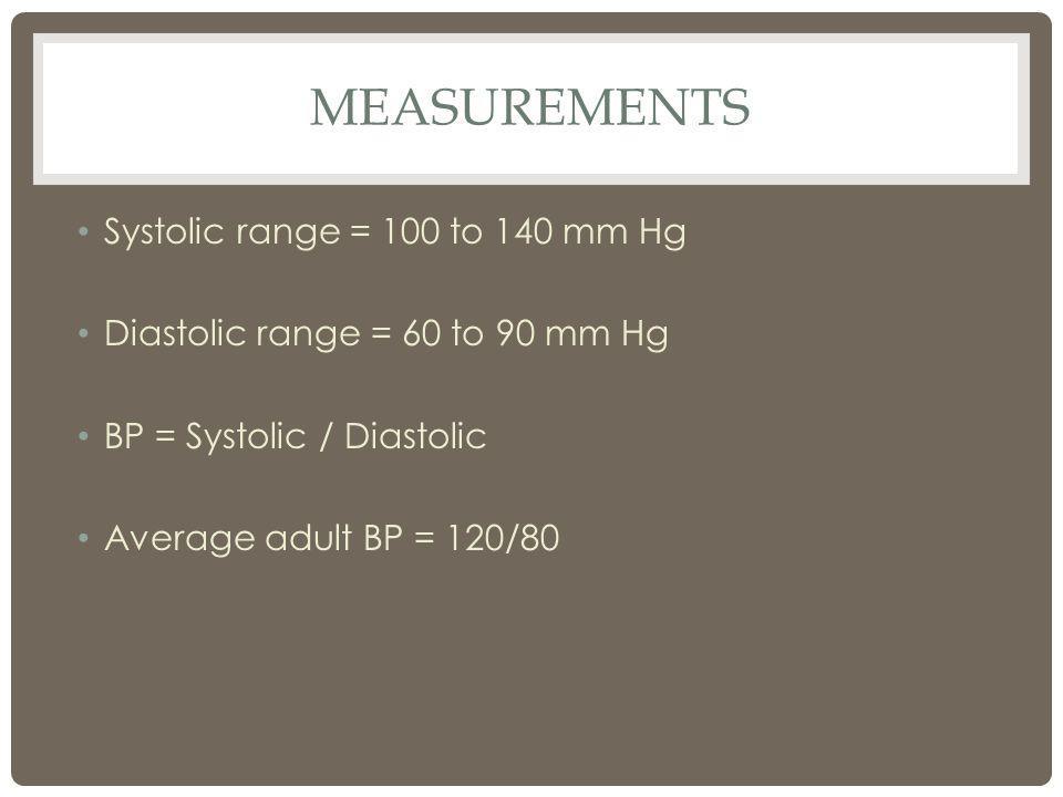 MEASUREMENTS Systolic range = 100 to 140 mm Hg Diastolic range = 60 to 90 mm Hg BP = Systolic / Diastolic Average adult BP = 120/80
