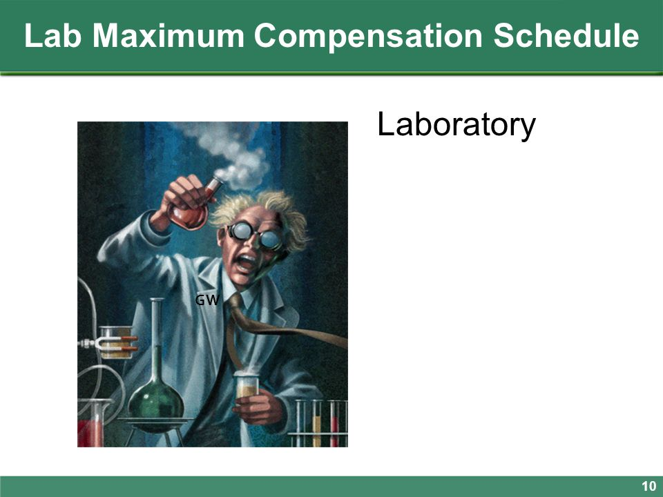 Laboratory 10 Lab Maximum Compensation Schedule GW