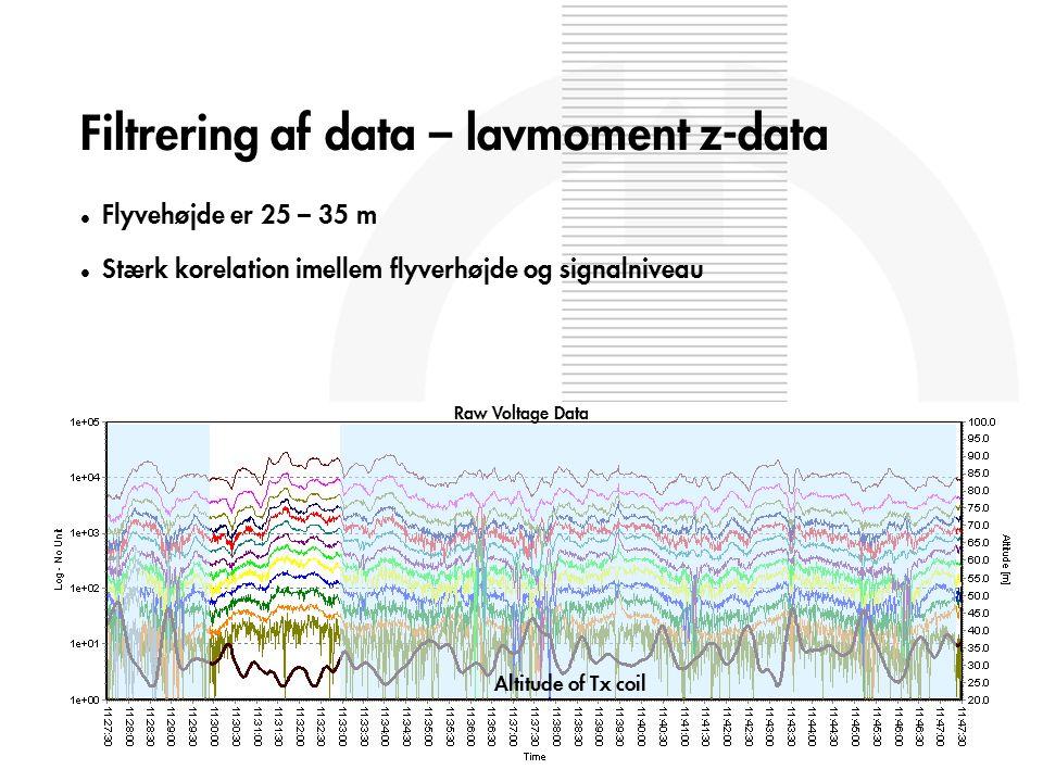 Filtrering af data – lavmoment z-data l Flyvehøjde er 25 – 35 m l Stærk korelation imellem flyverhøjde og signalniveau Altitude of Tx coil Raw Voltage Data