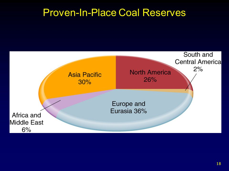 18 Proven-In-Place Coal Reserves