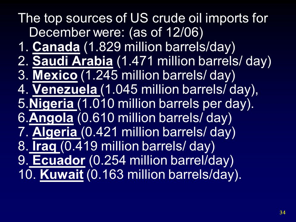 34 The top sources of US crude oil imports for December were: (as of 12/06) 1. Canada (1.829 million barrels/day) 2. Saudi Arabia (1.471 million barre