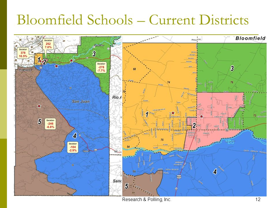 Research & Polling, Inc.12 Bloomfield Schools – Current Districts