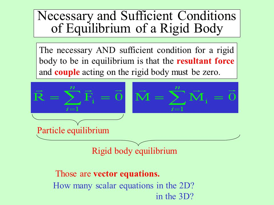 Necessary and Sufficient Conditions of Equilibrium of a Rigid Body The necessary AND sufficient condition for a rigid body to be in equilibrium is tha