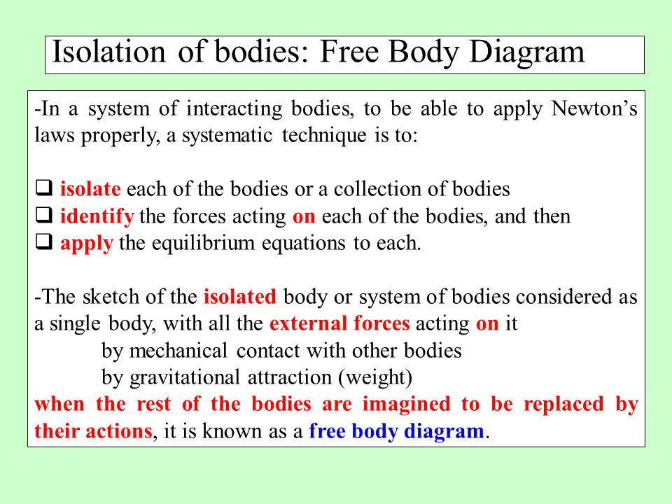 Isolation of bodies: Free Body Diagram -In a system of interacting bodies, to be able to apply Newton's laws properly, a systematic technique is to: 