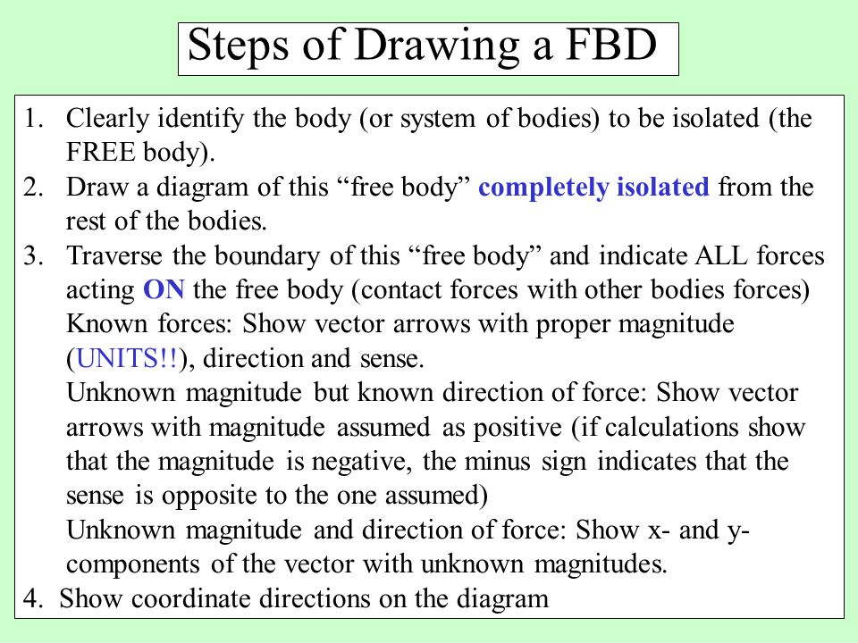 """Steps of Drawing a FBD 1.Clearly identify the body (or system of bodies) to be isolated (the FREE body). 2.Draw a diagram of this """"free body"""" complete"""
