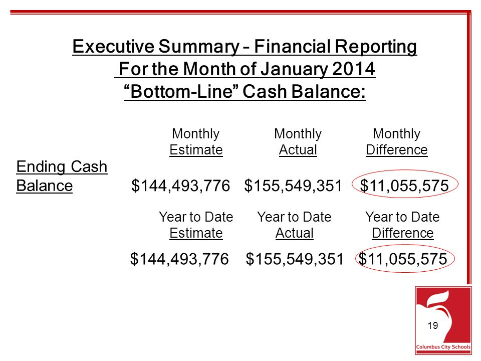 Executive Summary – Financial Reporting For the Month of January 2014 Bottom-Line Cash Balance: Ending Cash Balance$144,493,776$155,549,351$11,055,575 Monthly EstimateActualDifference $144,493,776$155,549,351$11,055,575 Year to Date EstimateActualDifference 19