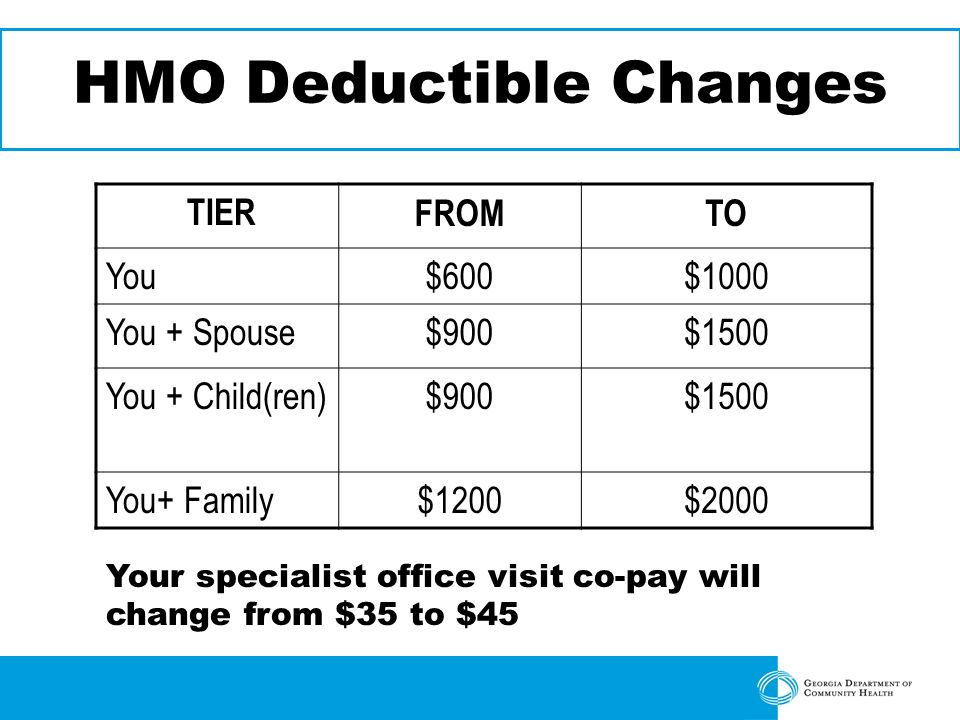 HMO Deductible Changes TIERFROMTO You$600$1000 You + Spouse$900$1500 You + Child(ren)$900$1500 You+ Family$1200$2000 Your specialist office visit co-pay will change from $35 to $45