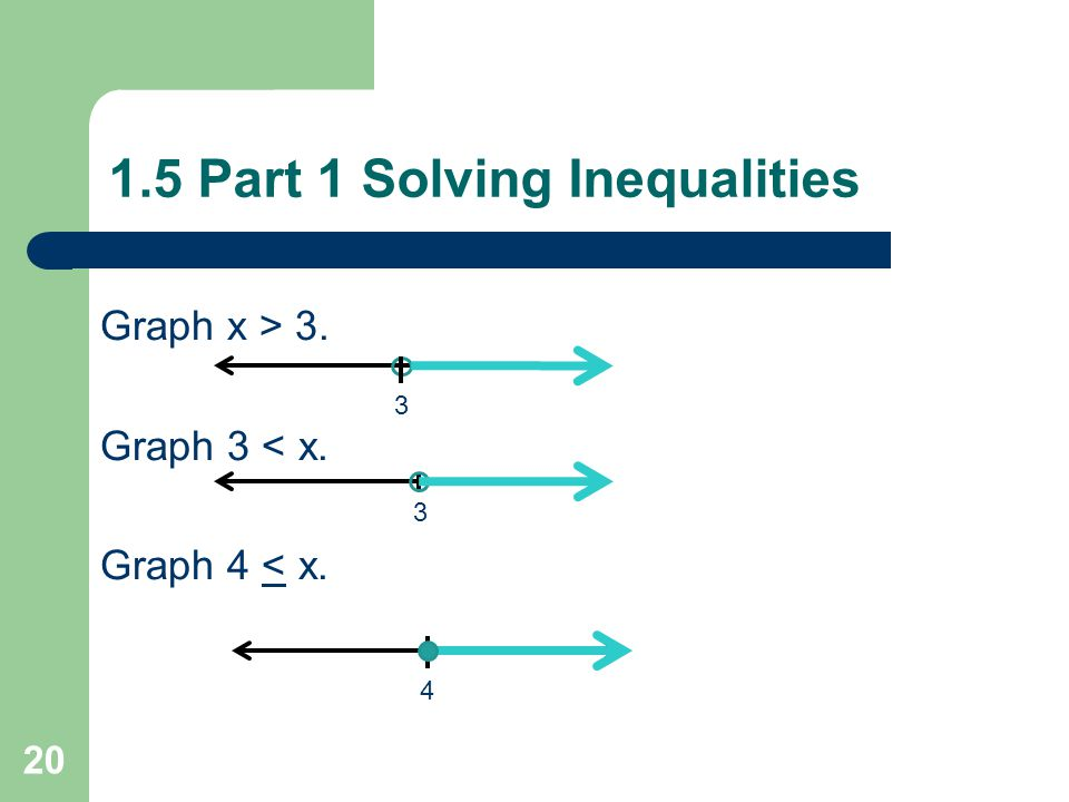 1.5 Part 1 Solving Inequalities *If you multiply or divide by a negative number, FLIP THE ARROW.