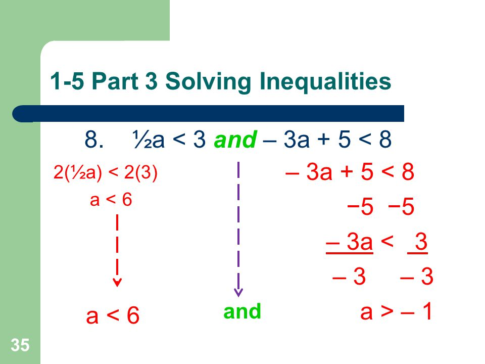 1-5 Part 3 Solving Inequalities and The solution must be true for both inequalities at the same time.