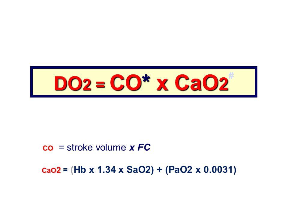DO 2 = CO* x CaO 2 DO 2 = CO* x CaO 2 # CO CO = stroke volume x FC CaO 2 CaO 2 = (Hb x 1.34 x SaO2) + (PaO2 x 0.0031)