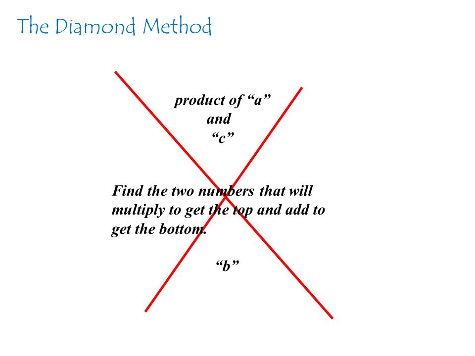 The Diamond Method product of a and c b Find the two numbers that will multiply to get the top and add to get the bottom.