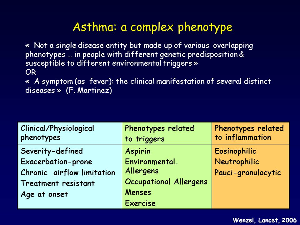 ASTHMA G0G0 G1G1 G2G2 G3G3 G4G4 IgE Atopy EOS BHR FEV 1 (SPT/ sIgE) E1E1 E0E0 E2E2 G5G5 E3E3 Biological & physiological « intermediate » phenotypes involved in the pathological process