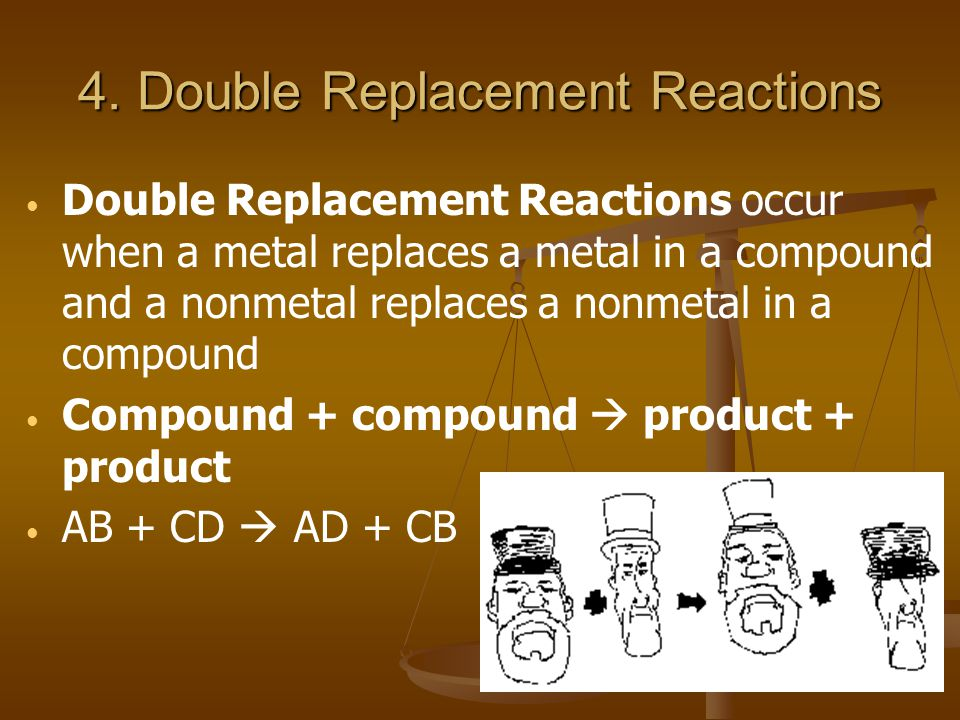 4. Double Replacement Reactions Double Replacement Reactions occur when a metal replaces a metal in a compound and a nonmetal replaces a nonmetal in a