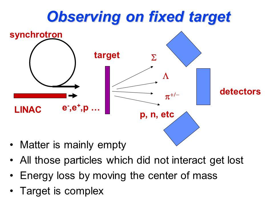 Frascati electrosynchrotron 1959-1975