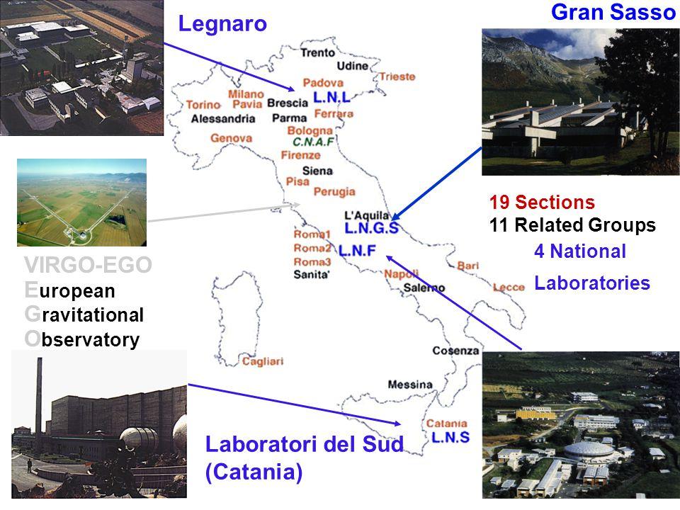 1951 4 University Sections Milano, Torino, Padova, e Roma 1957 Laboratori Nazionali di Frascati Frascati La nascita dell'INFN