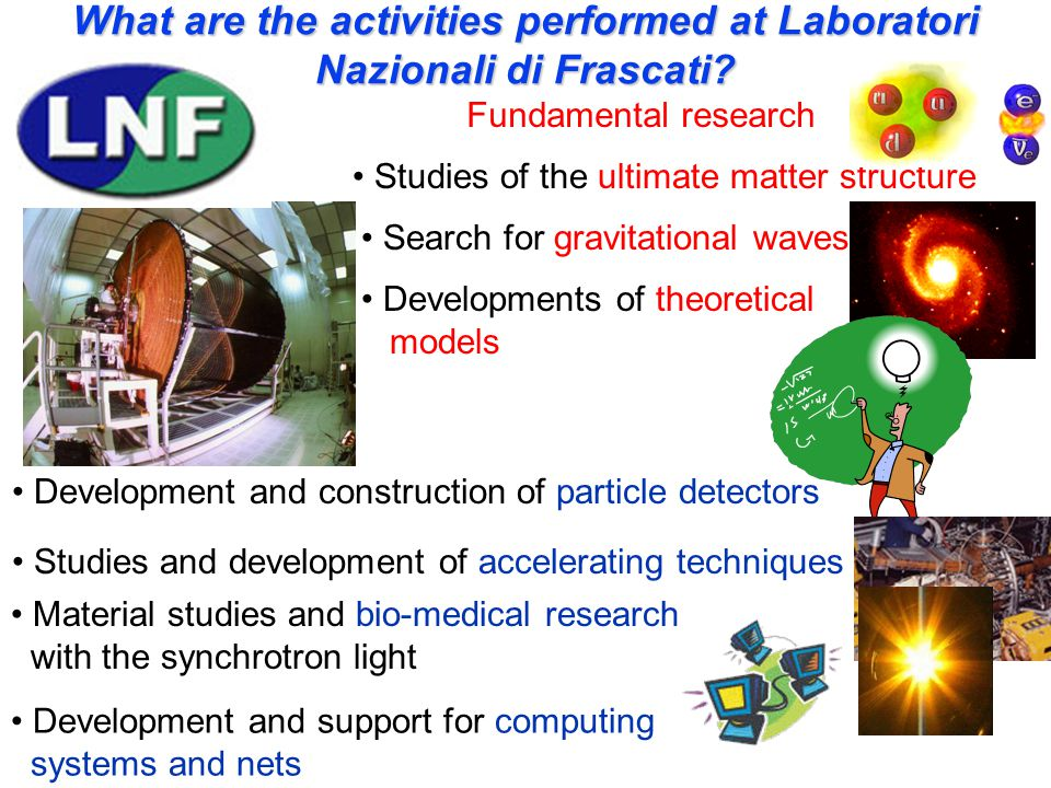 Fundamental research Studies of the ultimate matter structure Search for gravitational waves Developments of theoretical models Development and construction of particle detectors Studies and development of accelerating techniques Material studies and bio-medical research with the synchrotron light What are the activities performed at Laboratori Nazionali di Frascati.