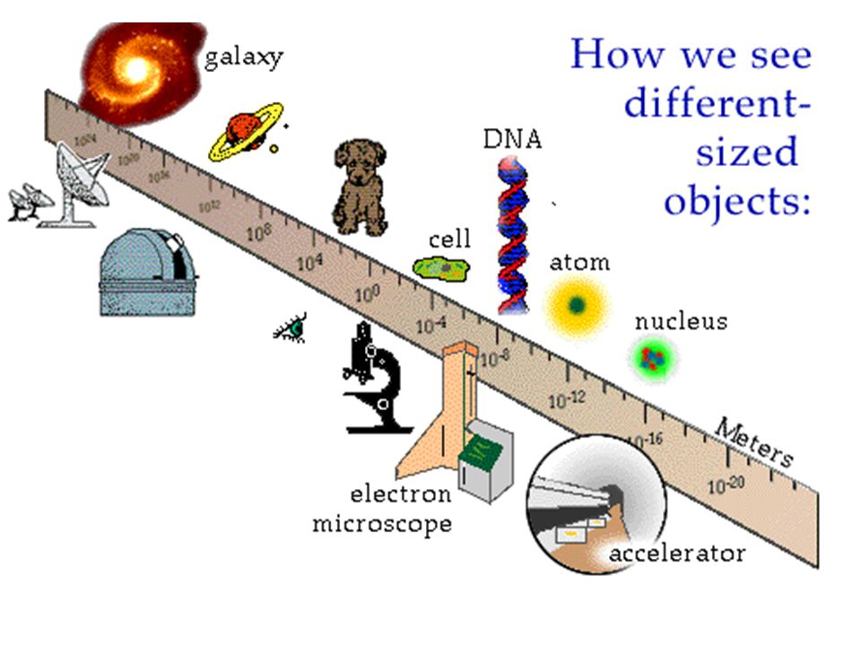 The electromagnetic waves are produced by an electric charge in movement Gravitational waves are produced by masses in movement….