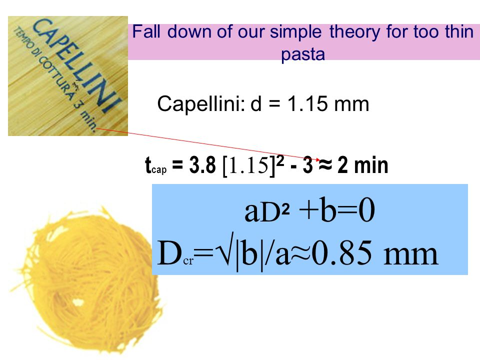 Fall down of our simple theory for too thin pasta Capellini: d = 1.15 mm t cap = 3.8 [ 1.15 ] 2 - 3 ≈ 2 min a D 2 +b=0 D cr =√|b|/a≈0.85 mm