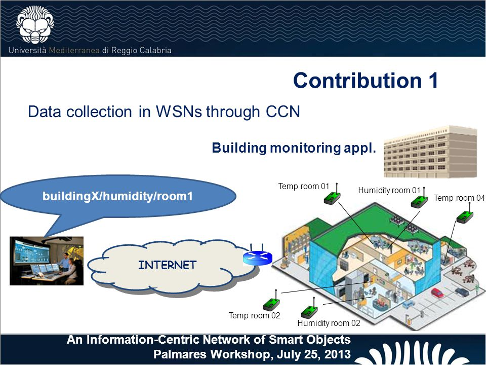 Contribution 1 Data collection in WSNs through CCN Building monitoring appl.