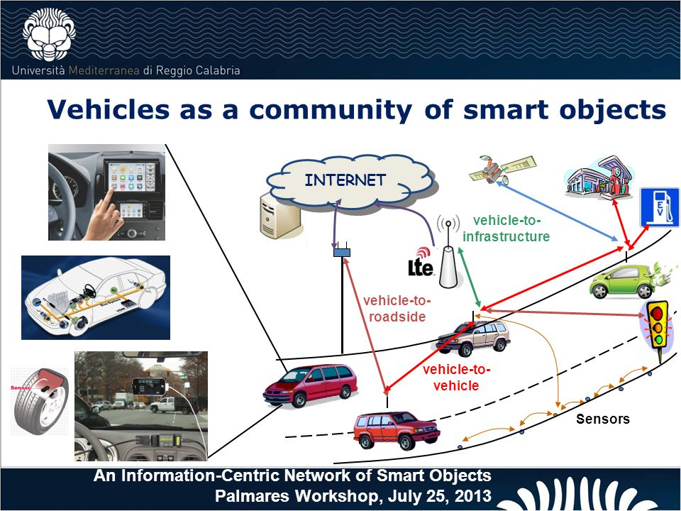 Vehicles as a community of smart objects INTERNET vehicle-to- vehicle vehicle-to- roadside Sensors vehicle-to- infrastructure An Information-Centric Network of Smart Objects Palmares Workshop, July 25, 2013