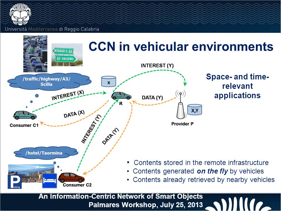 CCN in vehicular environments Contents stored in the remote infrastructure Contents generated on the fly by vehicles Contents already retrieved by nearby vehicles An Information-Centric Network of Smart Objects Palmares Workshop, July 25, 2013 Space- and time- relevant applications