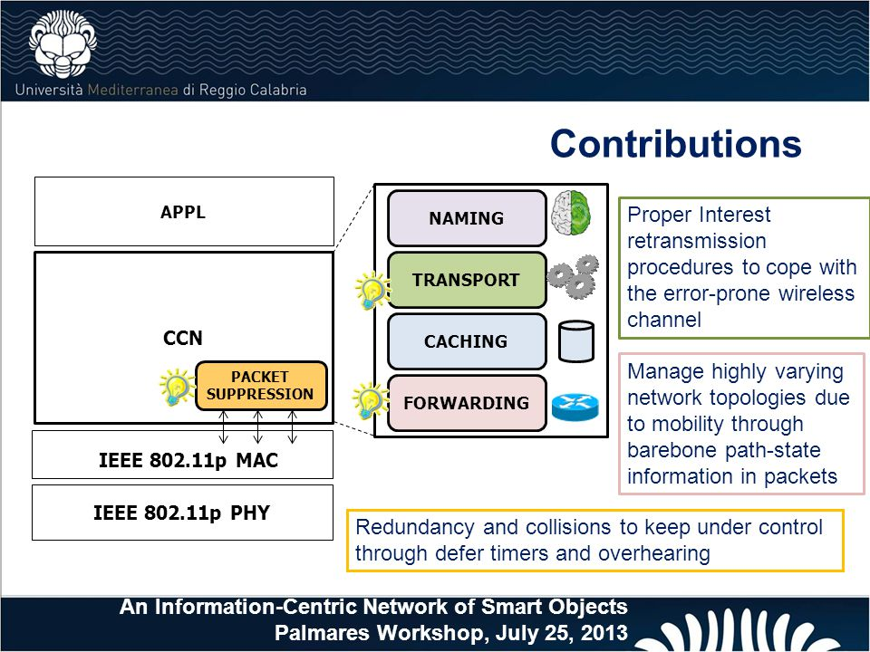 CCN IEEE 802.11p PHY APPL FORWARDING CACHING TRANSPORT NAMING IEEE 802.11p MAC PACKET SUPPRESSION Proper Interest retransmission procedures to cope with the error-prone wireless channel Manage highly varying network topologies due to mobility through barebone path-state information in packets Redundancy and collisions to keep under control through defer timers and overhearing Contributions An Information-Centric Network of Smart Objects Palmares Workshop, July 25, 2013