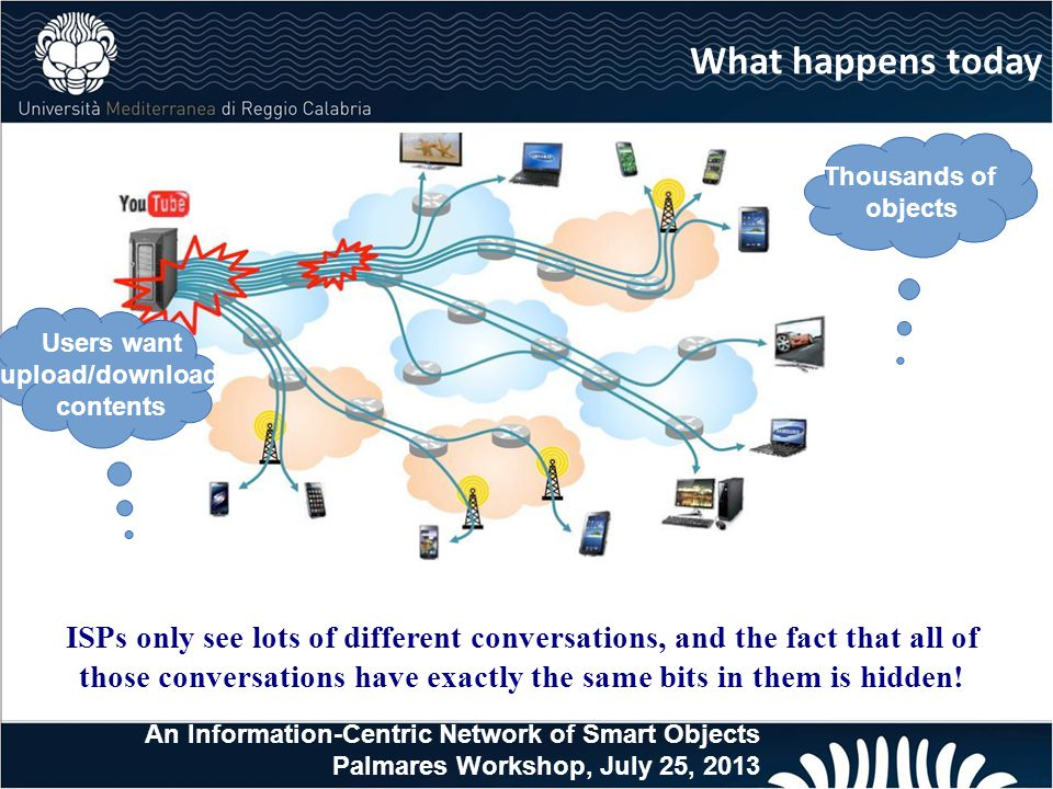 ISPs only see lots of different conversations, and the fact that all of those conversations have exactly the same bits in them is hidden.