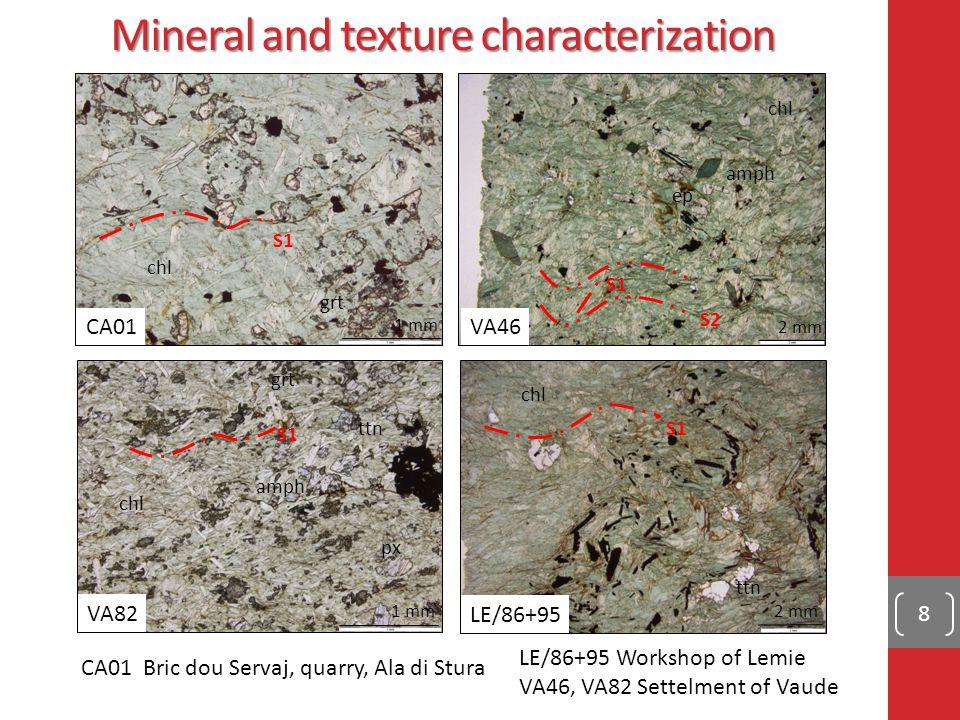 Mineral and texture characterization VA46 2 mm chl amph 1 mm VA82 chl ttn grt px amph S1 S2 S1 chl ttn LE/86+95 2 mm 1 mm CA01 grt chl S1 CA01 Bric dou Servaj, quarry, Ala di Stura LE/86+95 Workshop of Lemie VA46, VA82 Settelment of Vaude ep 8