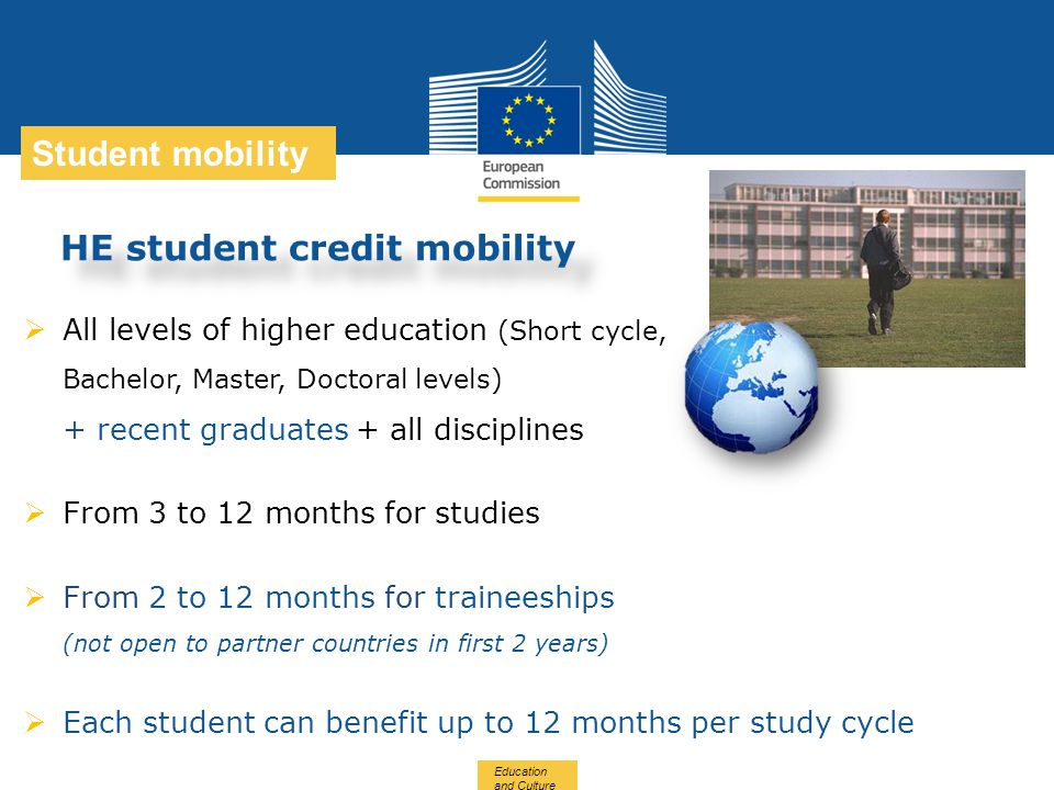 Date: in 12 pts … in other words Student mobility HE student credit mobility  All levels of higher education (Short cycle, Bachelor, Master, Doctoral
